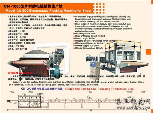 供应植绒机生产线