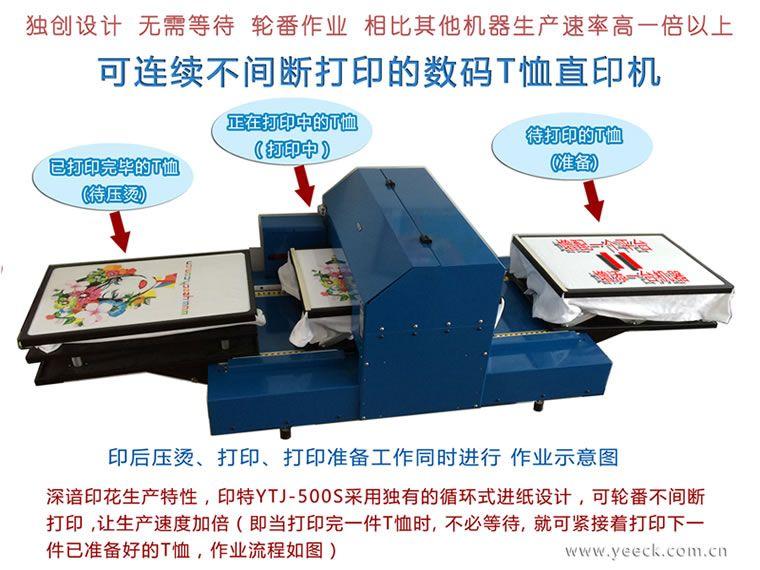 供应小幅面T恤喷墨印花机T恤打印机纺织品打印机