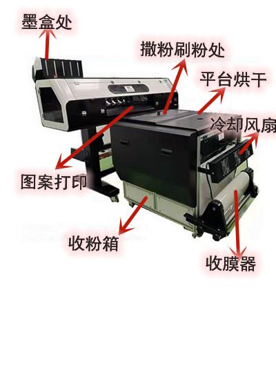 墨魂数码全自动四喷头白墨烫画机印花机稳定做大货